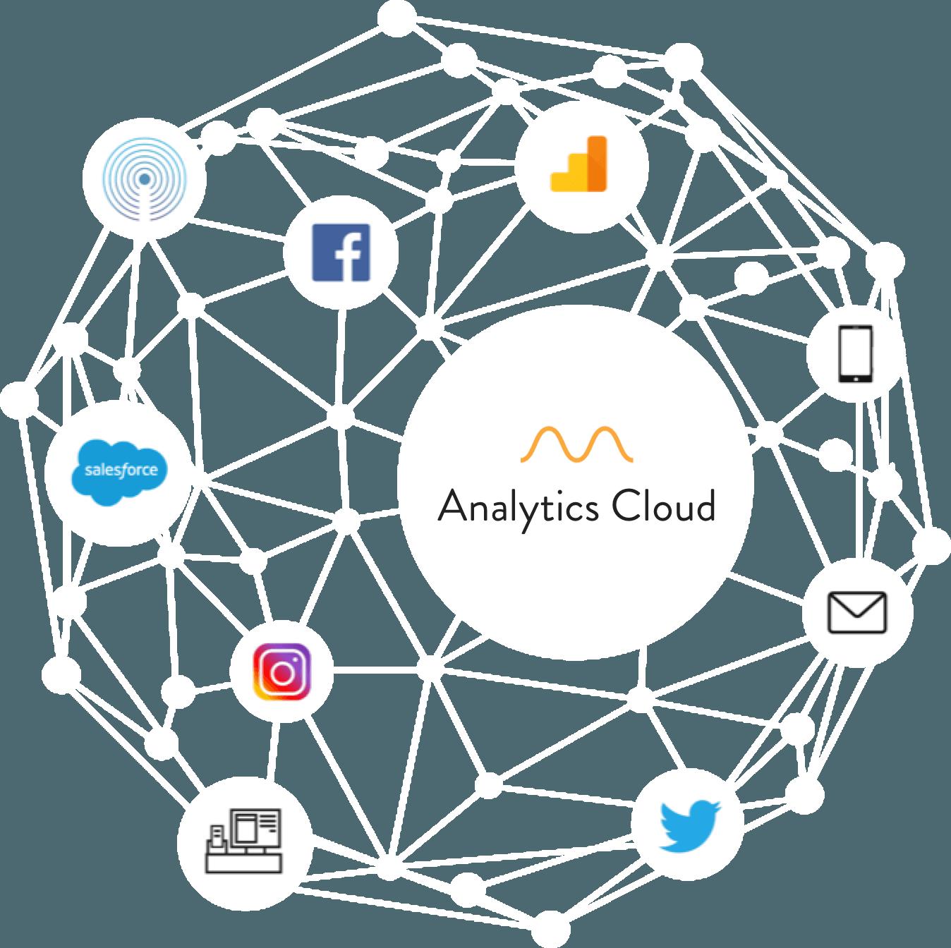 Grafik von Tools und Webanwendungen