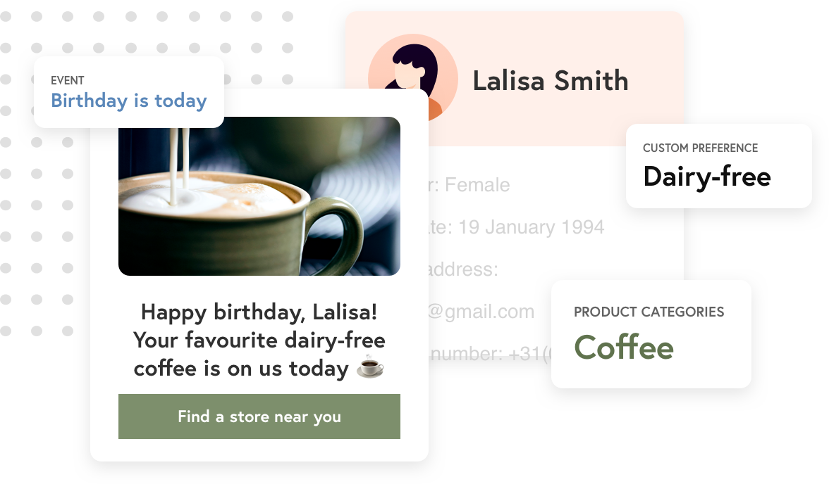 Personalised birthday voucher for a dairy-free coffee