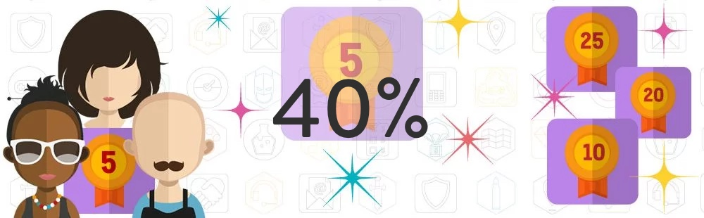 40% of members have 5 year badge