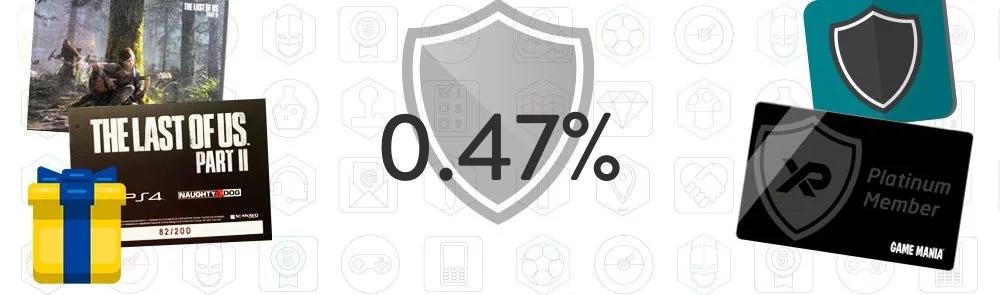0.47% Platinum tier